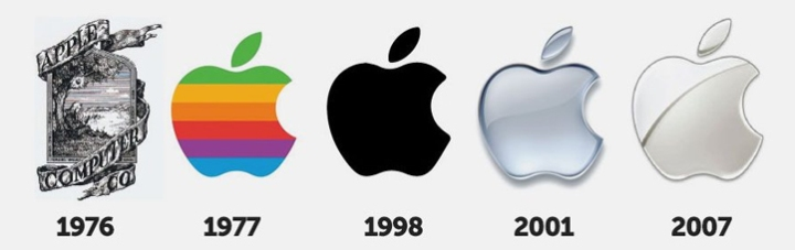 "Cronologia dels ""rebrandings"" d'Apple"