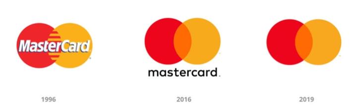 """Rebranding"" de MasterCard"